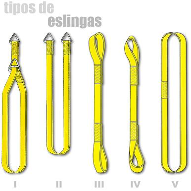 Tipos de nylon